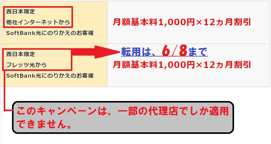 西日本限定割引